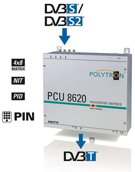 PCU 8620